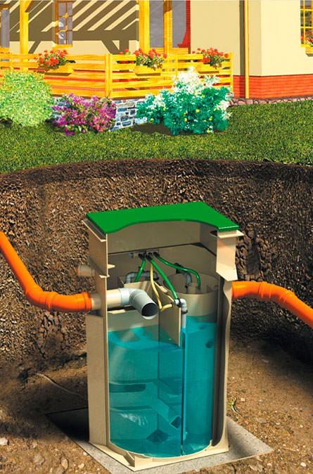 Как мы устанавливаем очистные станции в Раменском районе
